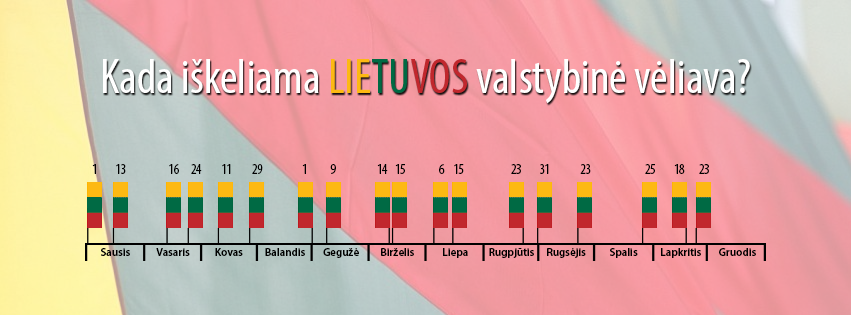 Kada iskeliama Lietuvos valstybine veliava
